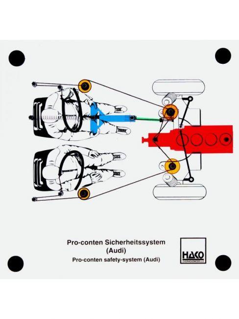 Анти подушка безопасности система Audi Procon-ten