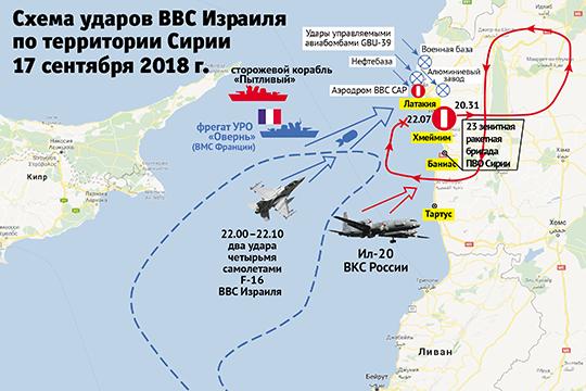 Почему был сбит российский самолёт-разведчик Ил-20