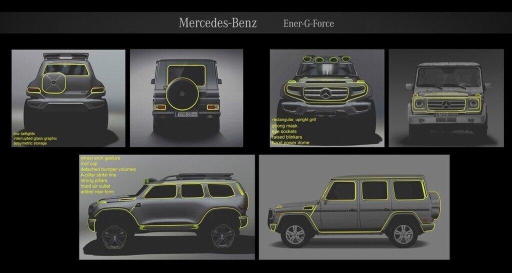 Схема демонстрирует неочевидное сходство Mercedes Ener-G-Force с G-class