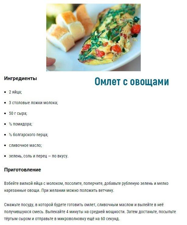 Рецепты простых и быстрых блюд в микроволновке 7