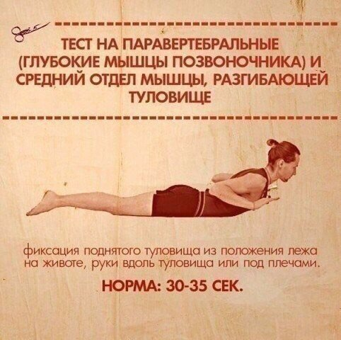 10 упражнений, которые покажут ваши слабые места 9