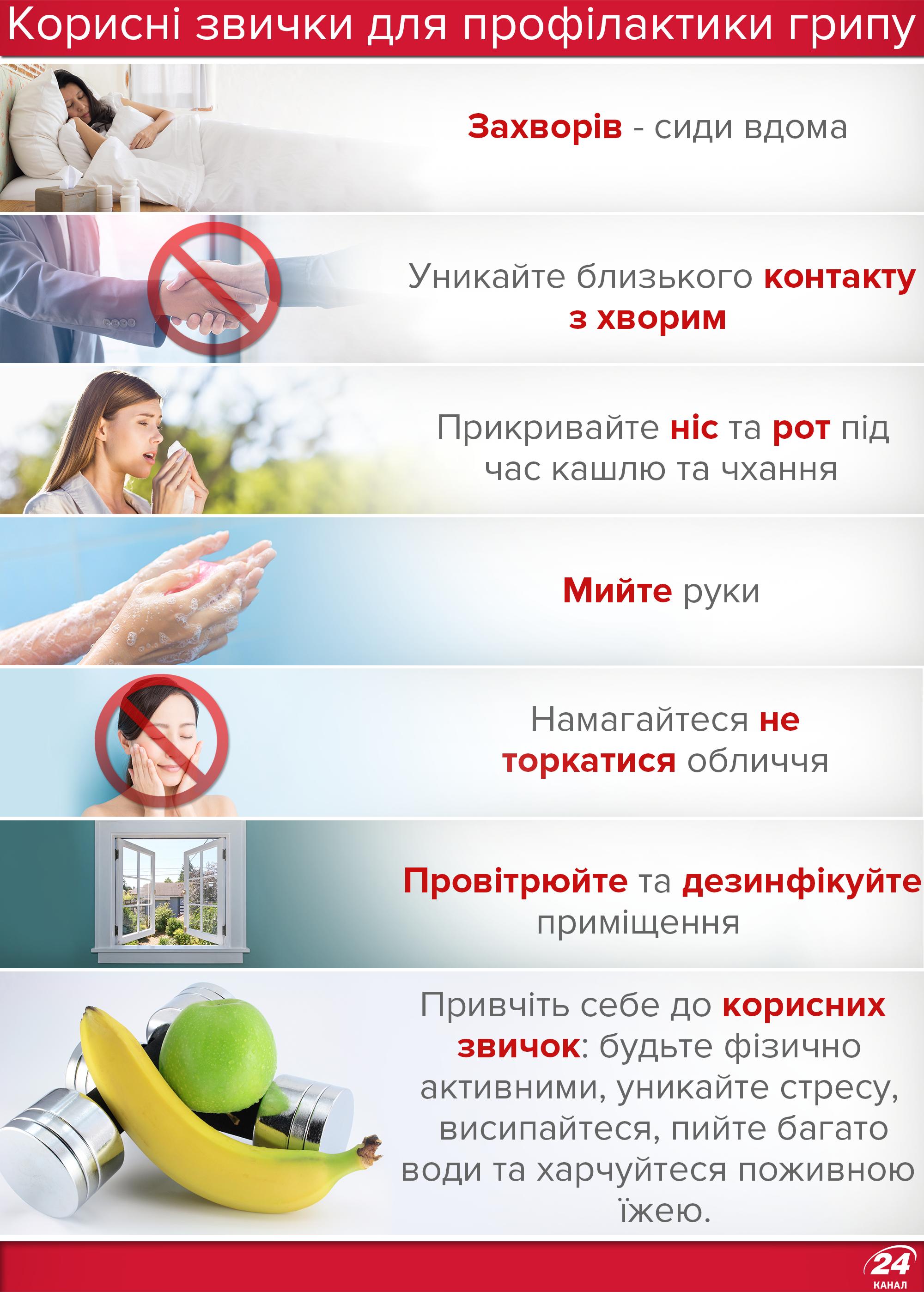 профілактика грипу що робити щоб не захворіти на грип поради