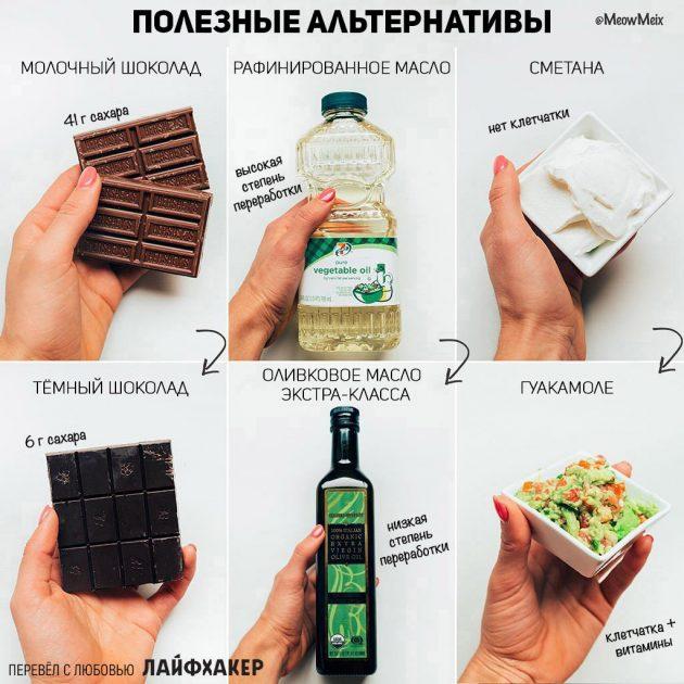Иллюстрации, показывающие, что маленькие порции не помогут похудеть 1