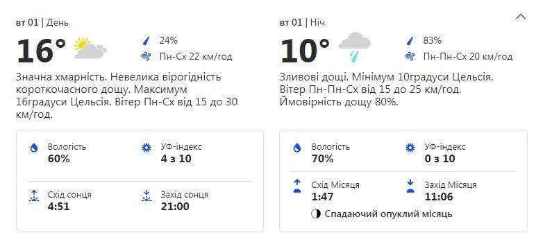 Будь в курсе: какая погода ждет киевлян на следующей неделе фото 1