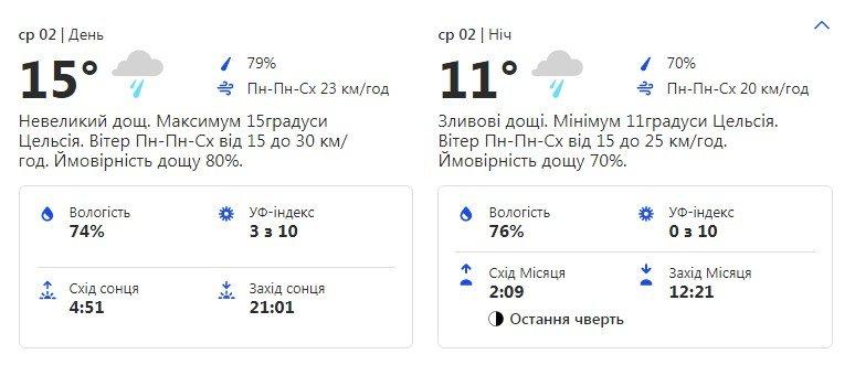 Будь в курсе: какая погода ждет киевлян на следующей неделе фото 2