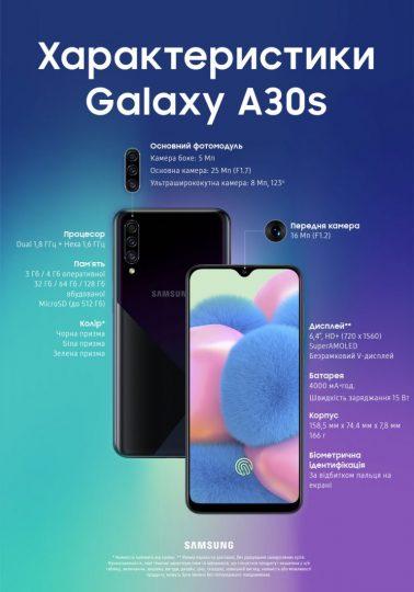 Samsung начала продавать смартфон Galaxy A30s в Украине 1